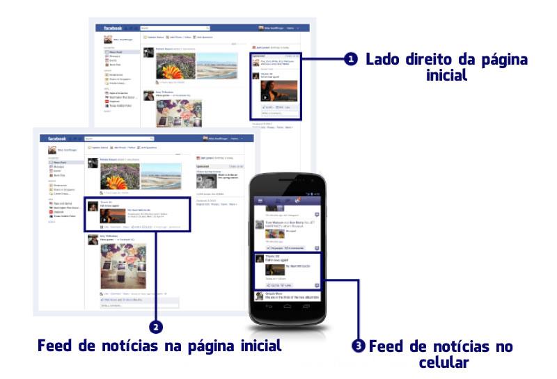 Como o marketing digital ajuda a vender produtos e serviços?