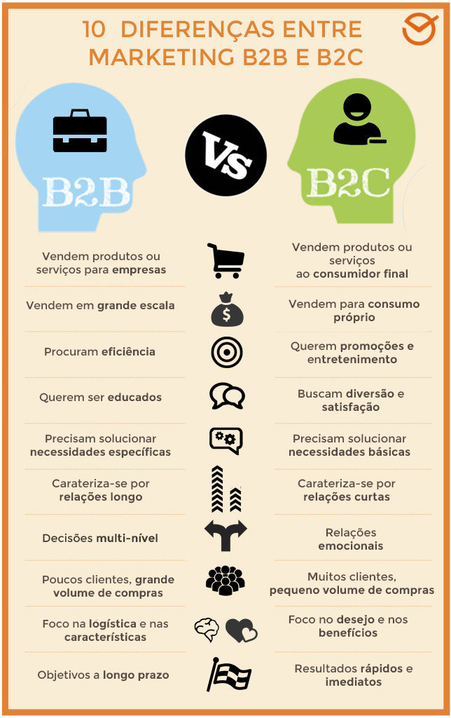 Recomendamos: Marketing Digital para seu negócio.