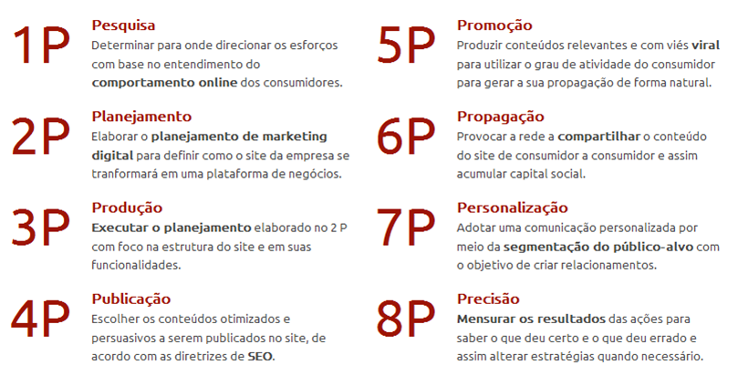 Estratégias de marketing digital humanizadas.